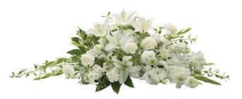 Send Flowers For Funerals Etiquette